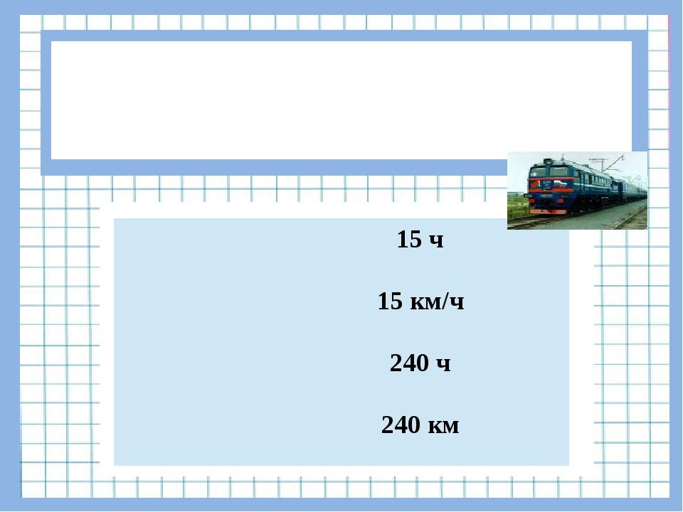 Вопрос № 9 Скорость поезда 60 км/ч. Какое расстояние поезд проедет за 4 часа...