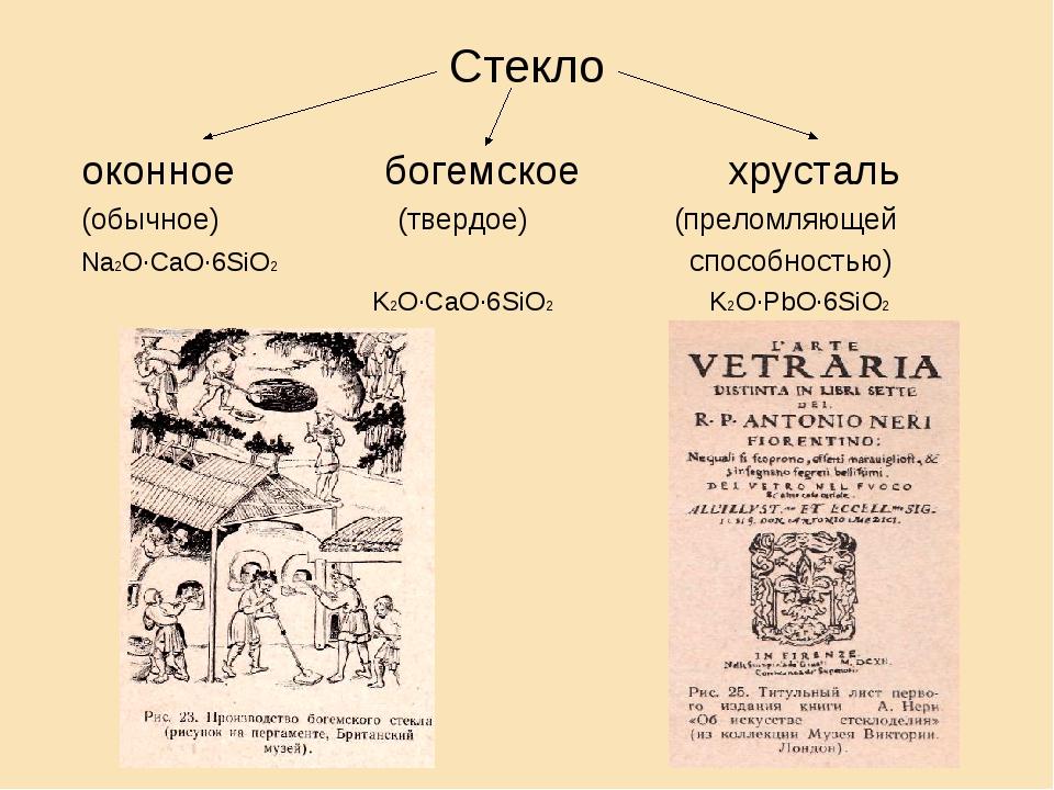 Стекло оконное богемское хрусталь (обычное) (твердое) (преломляющей Na2O·CaO·...