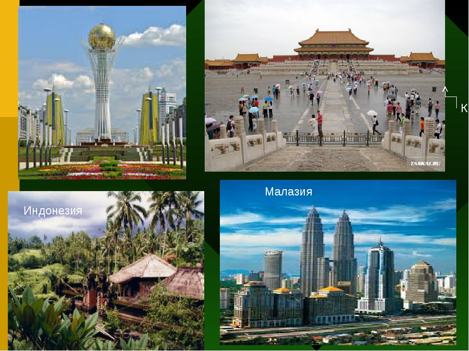 Малазия Китай Индонезия