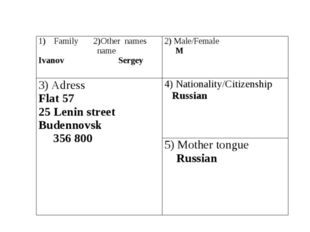 Family 2)Other names name Ivanov Sergey2) Male/Female M 3) Adress Flat 57 25