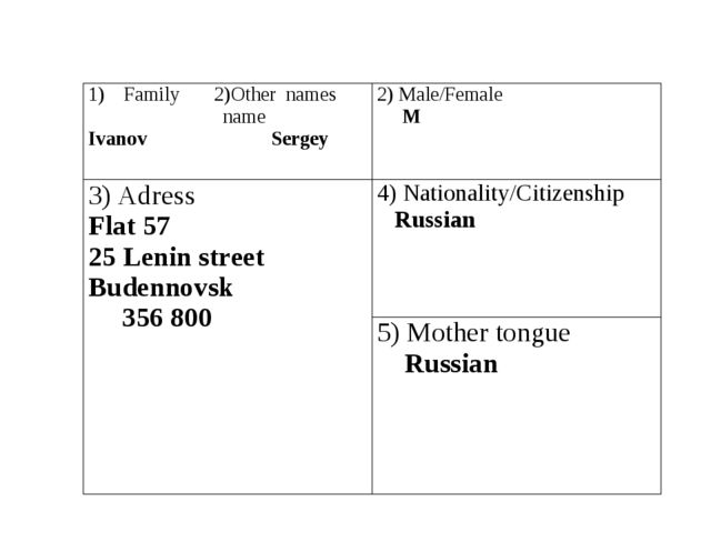 Family 2)Other names name Ivanov Sergey2) Male/Female M 3) Adress Flat 57 25...