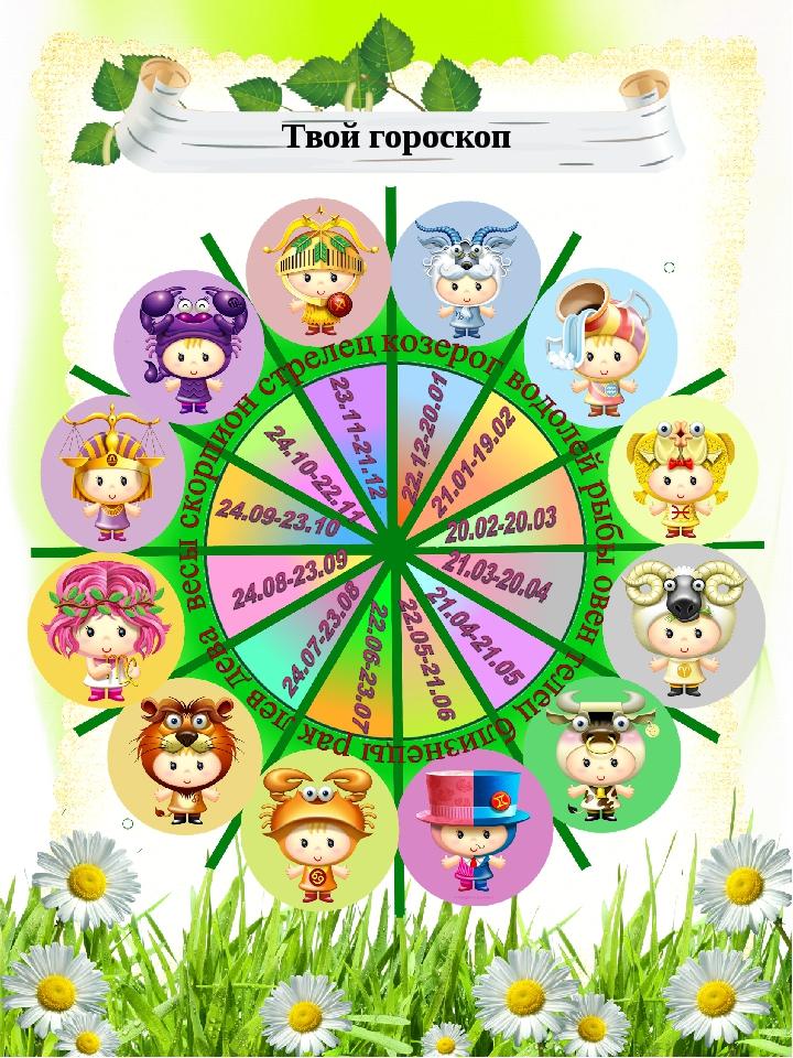 Твой гороскоп