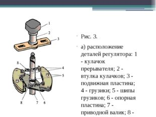 Рис. 3. а) расположение деталей регулятора: 1 - кулачок прерывателя; 2 - втул