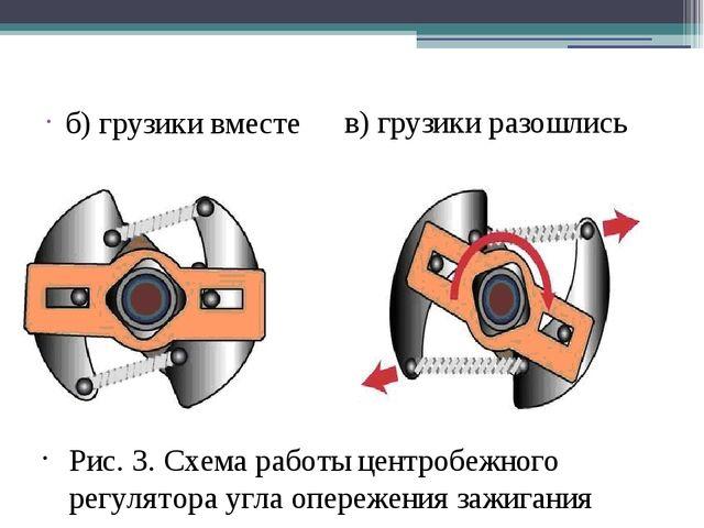 б) грузики вместе в) грузики разошлись Рис. 3. Схема работы центробежного ре...