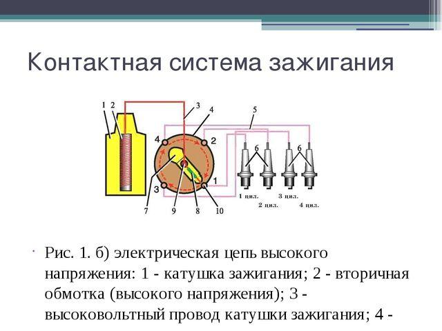 Контактная система зажигания Рис. 1. б) электрическая цепь высокого напряжени...