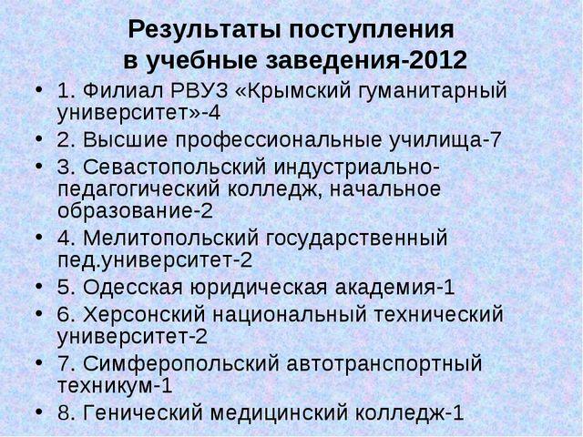 Результаты поступления в учебные заведения-2012 1. Филиал РВУЗ «Крымский гума...