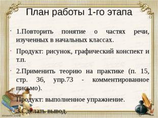 План работы 1-го этапа 1.Повторить понятие о частях речи, изученных в начальн