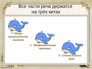 Все части речи держатся на трёх китах 1) 3) 2)