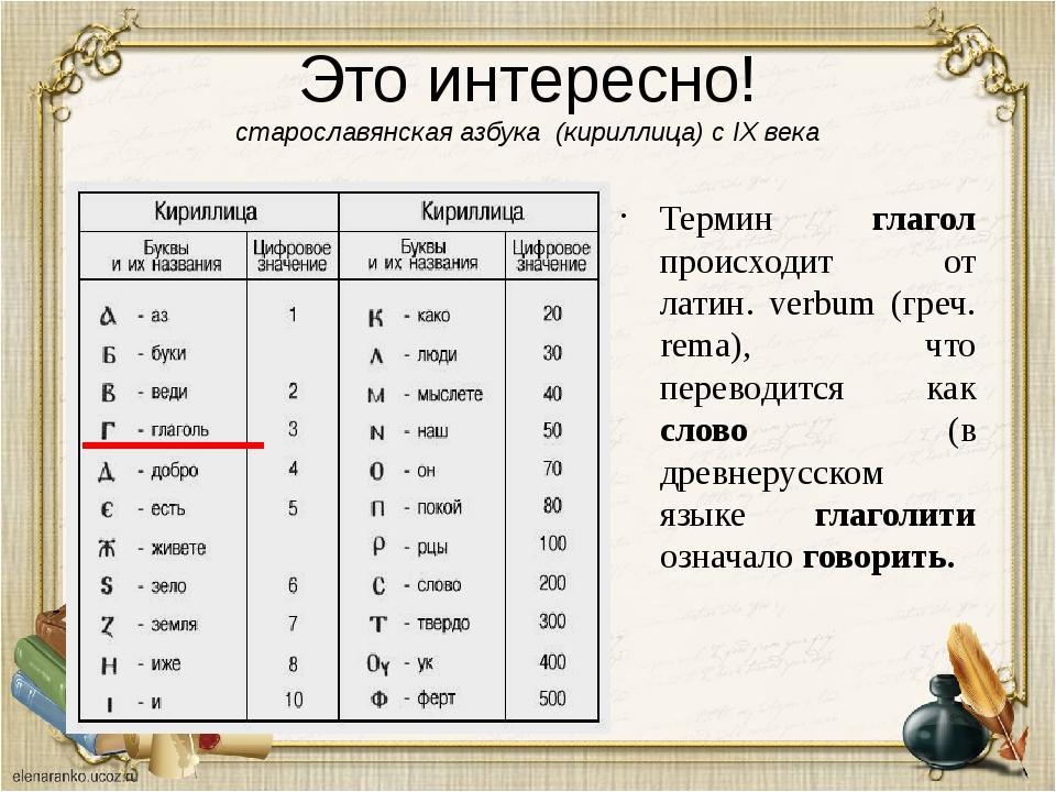 Это интересно! старославянская азбука (кириллица) с IX века Термин глагол про...