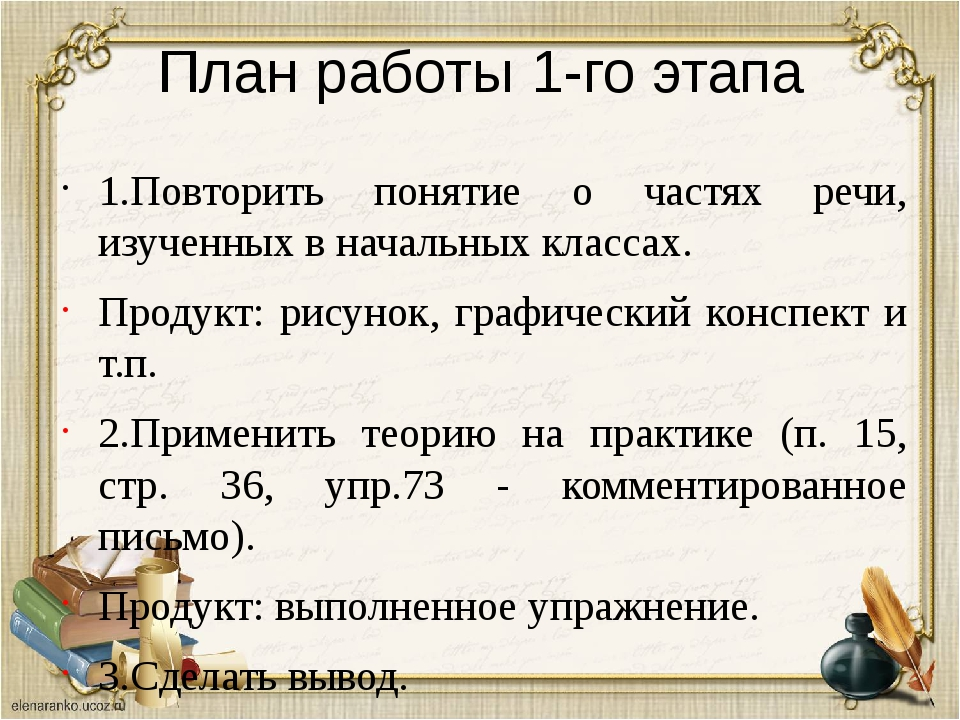План работы 1-го этапа 1.Повторить понятие о частях речи, изученных в начальн...