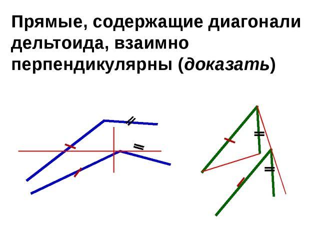 Прямые, содержащие диагонали дельтоида, взаимно перпендикулярны (доказать)
