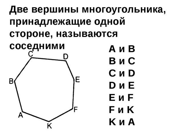 Две вершины многоугольника, принадлежащие одной стороне, называются соседними...