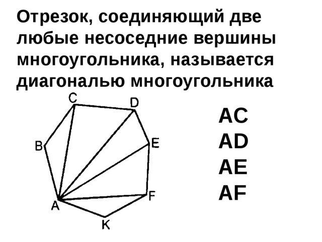Отрезок, соединяющий две любые несоседние вершины многоугольника, называется...