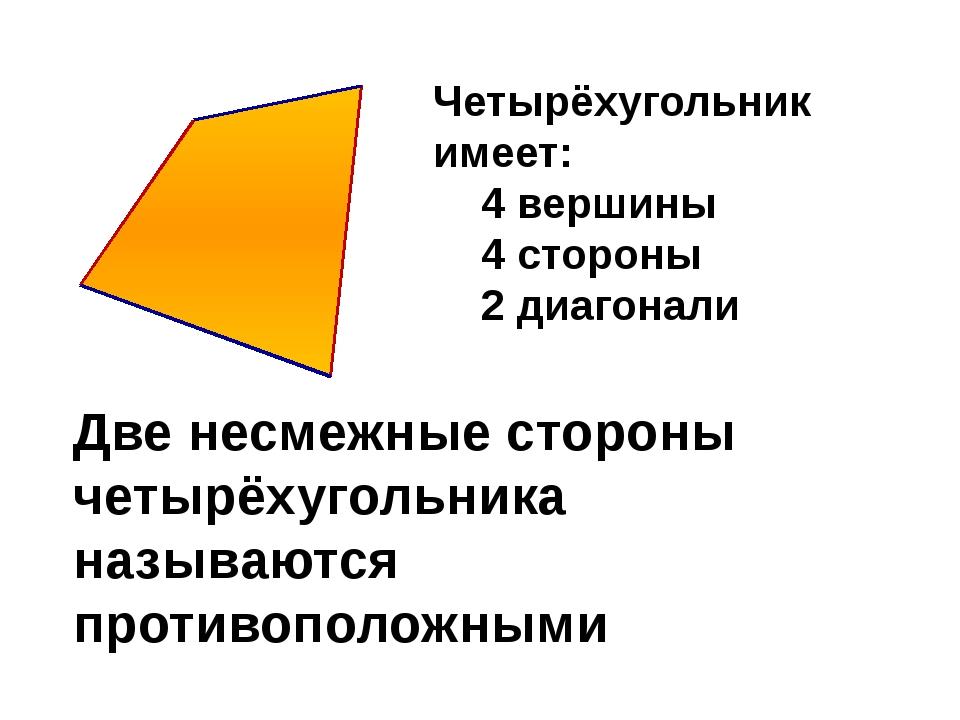 Две несмежные стороны четырёхугольника называются противоположными Четырёхуго...