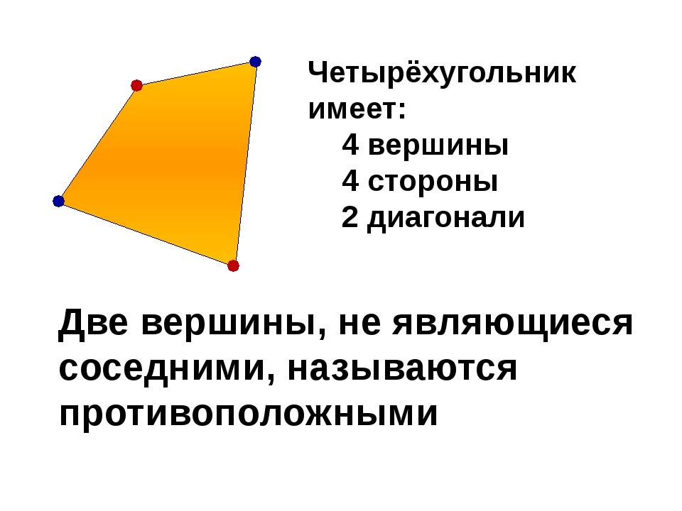 Две вершины, не являющиеся соседними, называются противоположными Четырёхугол...
