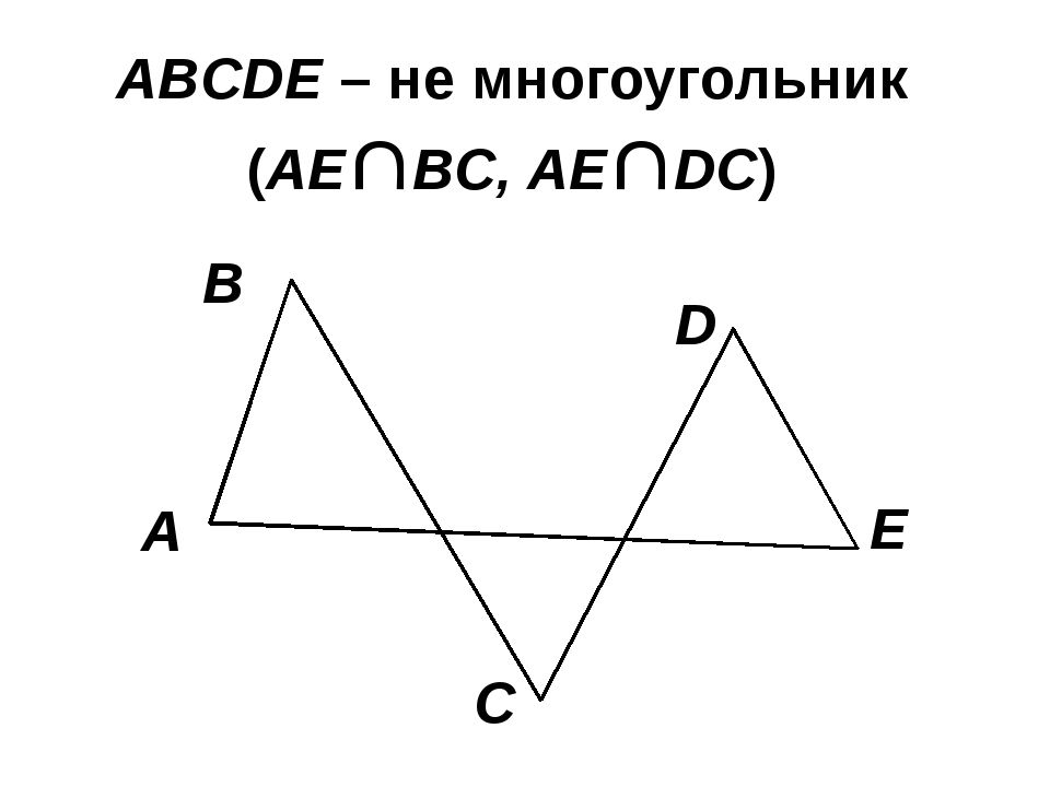 ABCDE – не многоугольник (AEBC, AEDC) A B C D E