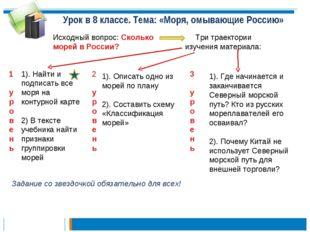 Урок в 8 классе. Тема: «Моря, омывающие Россию» Исходный вопрос: Сколько море