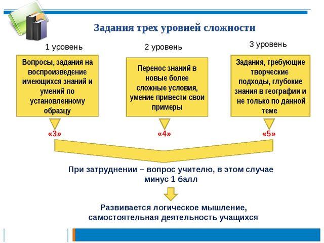 Задания трех уровней сложности Вопросы, задания на воспроизведение имеющихся...