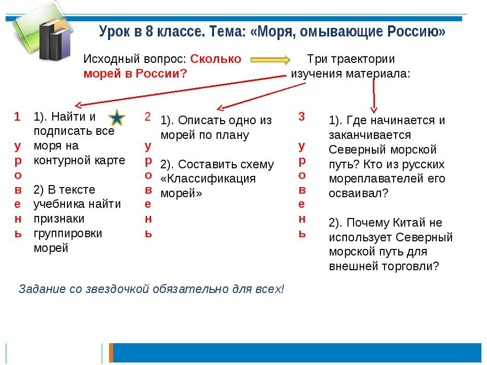 Урок в 8 классе. Тема: «Моря, омывающие Россию» Исходный вопрос: Сколько море...