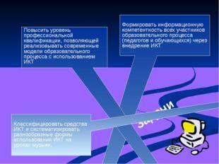 Задачи Формировать информационную компетентность всех участников образователь