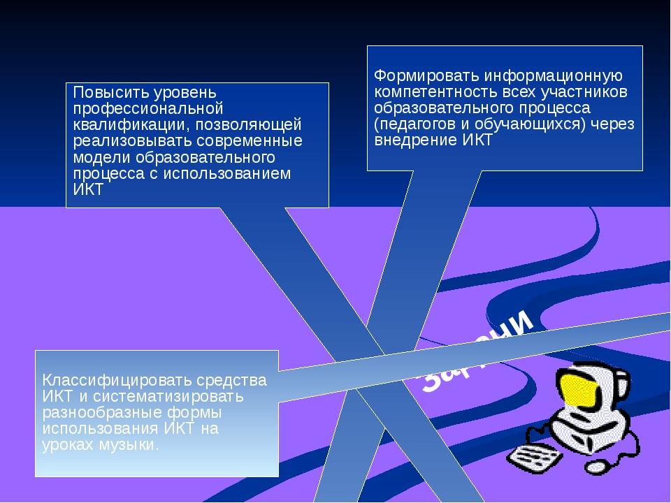 Задачи Формировать информационную компетентность всех участников образователь...