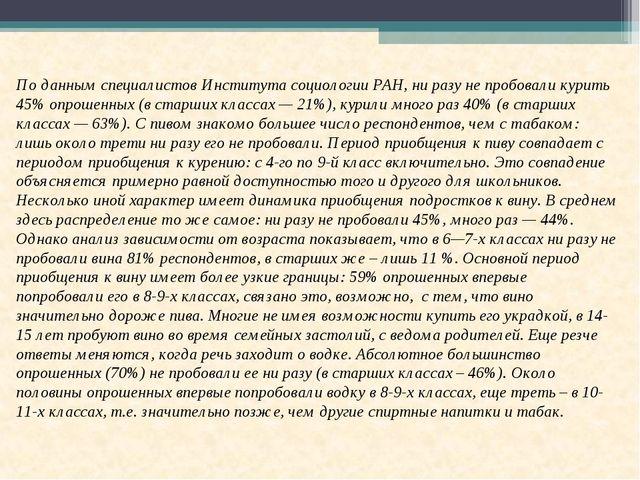 По данным специалистов Института социологии РАН, ни разу не пробовали курить...