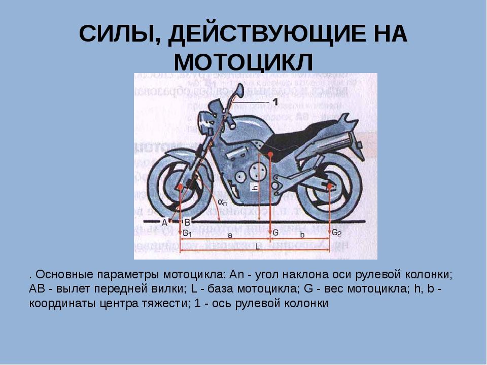 СИЛЫ, ДЕЙСТВУЮЩИЕ НА МОТОЦИКЛ . Основные параметры мотоцикла: An - угол накло...