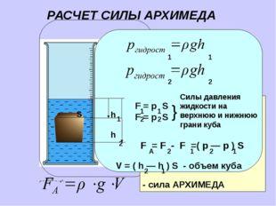 h РАСЧЕТ СИЛЫ АРХИМЕДА h h 1 2 S 1 1 2 2 F = p S F = p S 1 1 2 2 } Силы давле