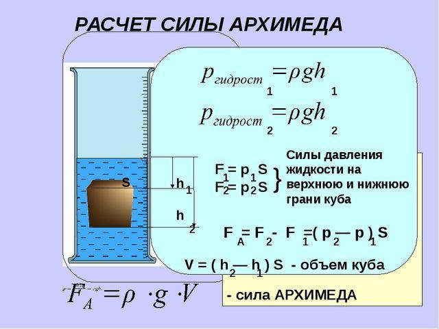 h РАСЧЕТ СИЛЫ АРХИМЕДА h h 1 2 S 1 1 2 2 F = p S F = p S 1 1 2 2 } Силы давле...