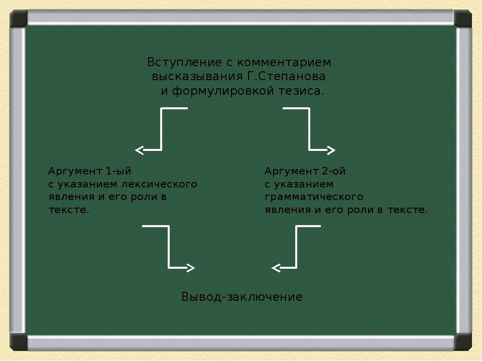 Вступление с комментарием высказывания Г.Степанова и формулировкой тезиса. А...