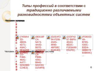 Типы профессий в соответствии с традиционно различаемыми разновидностями объе