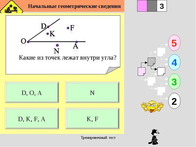 Начальные геометрические сведения Тренировочный тест Какие из точек лежат вн...