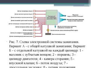 Рис. 7. Схема электронной системы зажигания. Вариант А - с общей катушкой заж