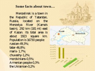 Menzelinsk is a town in the Republic of Tatarstan, Russia, located on the Me