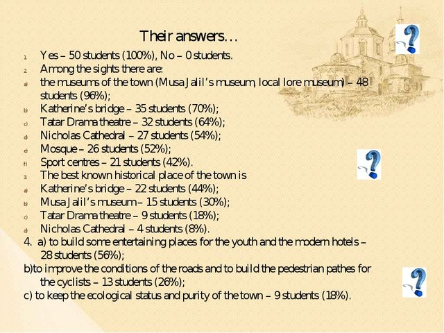 Their answers… Yes – 50 students (100%), No – 0 students. Among the sights th...