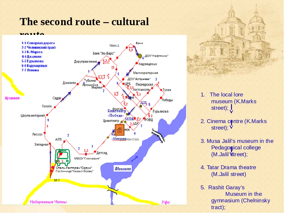 The second route – cultural route… 1. The local lore museum (K.Marks street);...