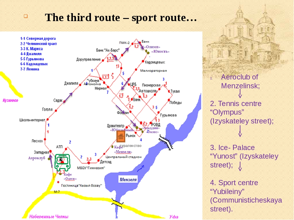 "The third route – sport route… Aeroclub of Menzelinsk; 2. Tennis centre ""Oly..."