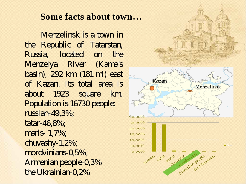Menzelinsk is a town in the Republic of Tatarstan, Russia, located on the Me...