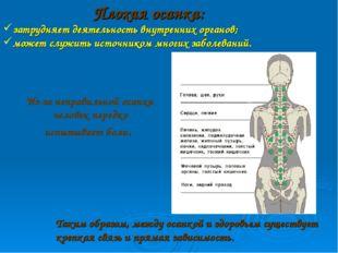 Плохая осанка: затрудняет деятельность внутренних органов; может служить исто