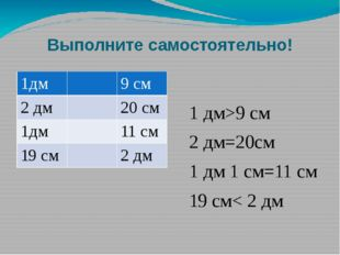 Выполните самостоятельно! 1 дм>9 см 2 дм=20см 1 дм 1 см=11 см 19 см< 2 дм 1дм