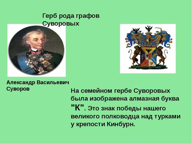 Герб рода графов Суворовых Александр Васильевич Суворов На семейном гербе Сув...