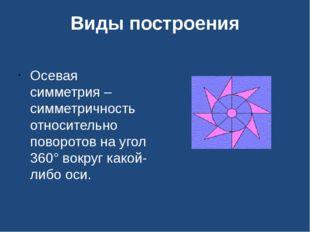 Виды построения Осевая симметрия – симметричность  относительно поворотов на