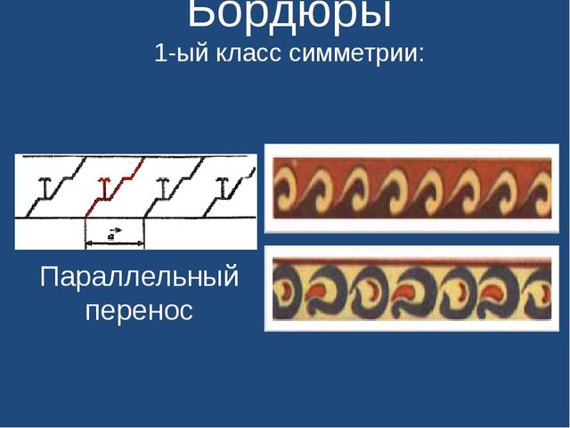 Бордюры 1-ый класс симметрии: Параллельный перенос