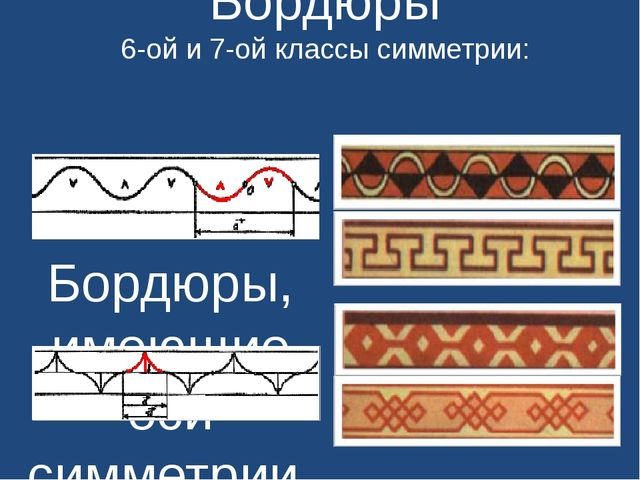 Бордюры 6-ой и 7-ой классы симметрии: Бордюры, имеющие оси симметрии, которы...