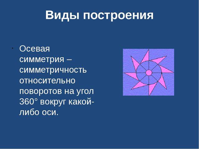Виды построения Осевая симметрия – симметричность  относительно поворотов на...