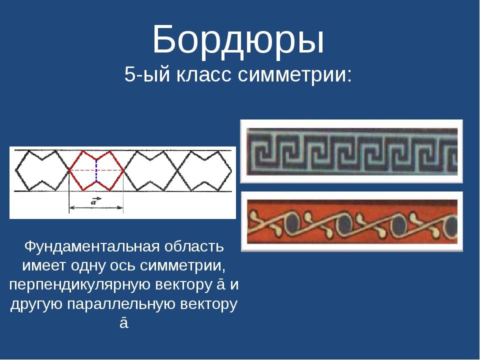 Бордюры 5-ый класс симметрии: Фундаментальная область имеет одну ось симметр...