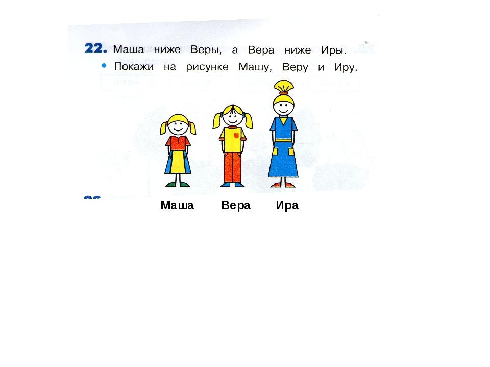 Маша Вера Ира