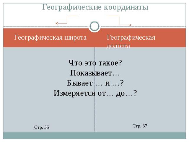 Географическая широта Географическая долгота Географические координаты Что эт...