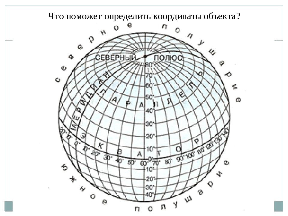 Что поможет определить координаты объекта?