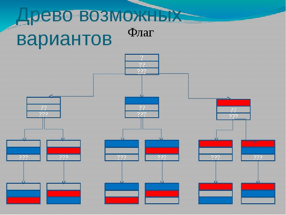 Древо возможных вариантов Флаг